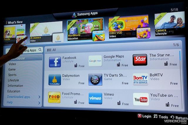 Jakie funkcje ma smart TV?